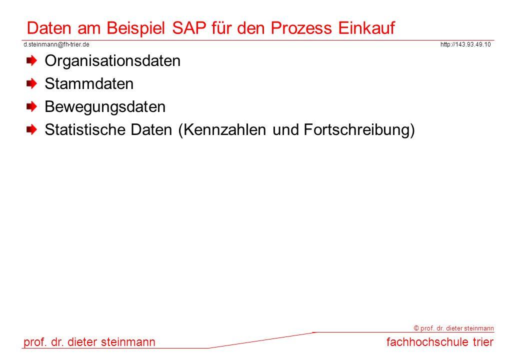 Daten am Beispiel SAP für den Prozess Einkauf