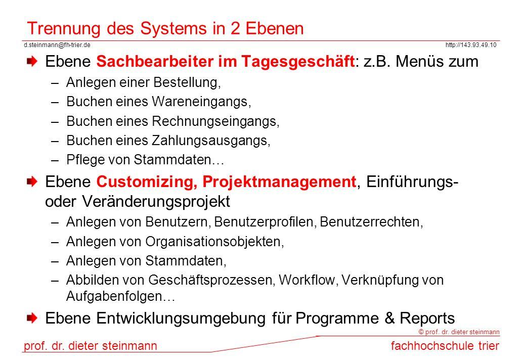Trennung des Systems in 2 Ebenen