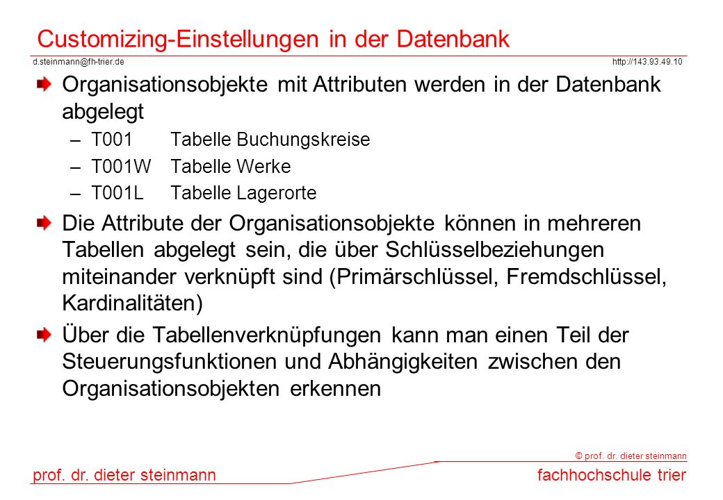 Customizing-Einstellungen in der Datenbank