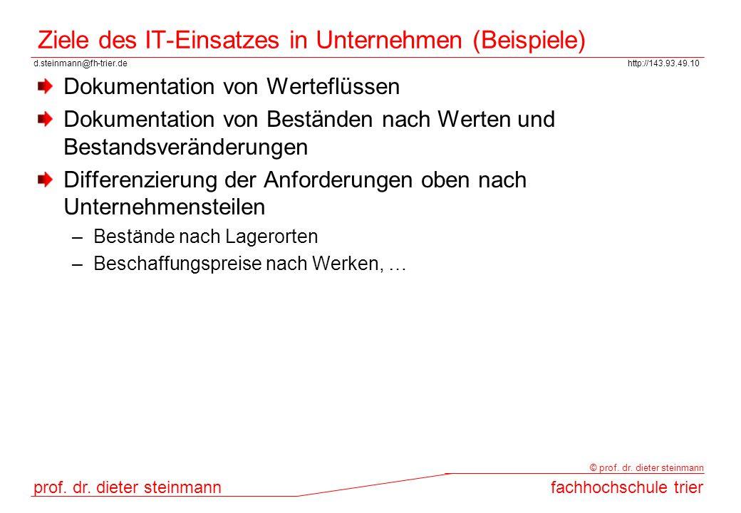 Ziele des IT-Einsatzes in Unternehmen (Beispiele)