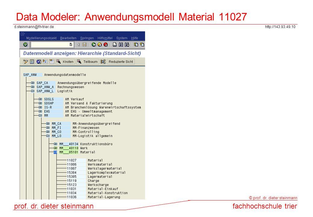 Data Modeler: Anwendungsmodell Material 11027