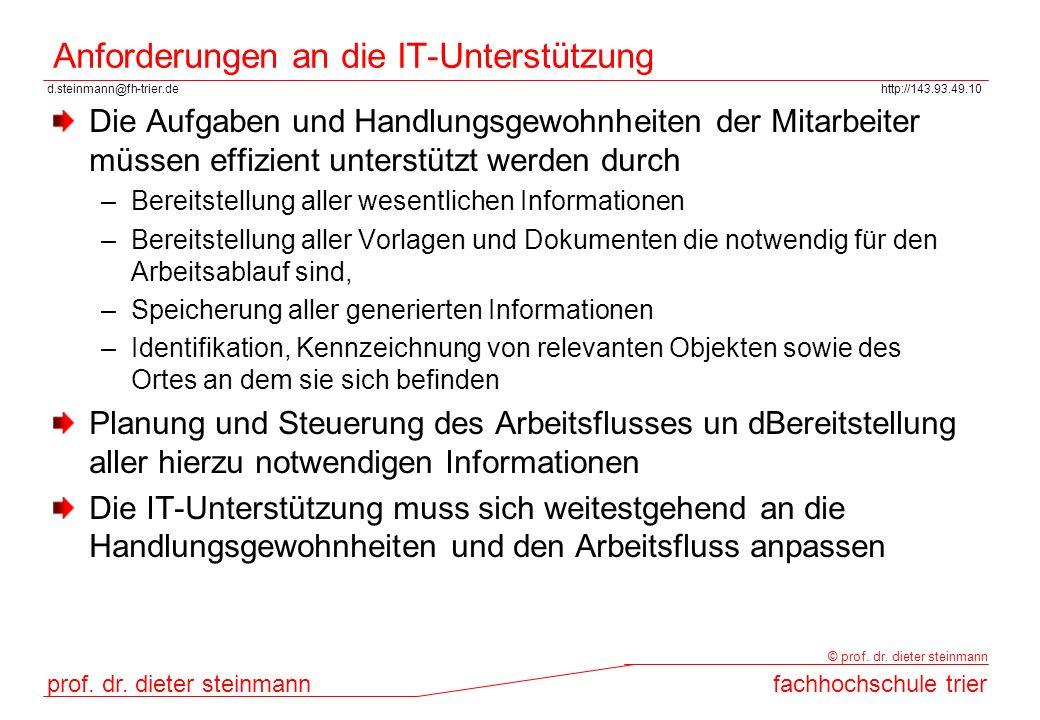 Anforderungen an die IT-Unterstützung