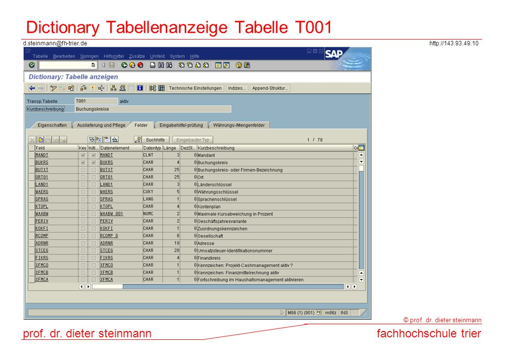 Dictionary Tabellenanzeige Tabelle T001