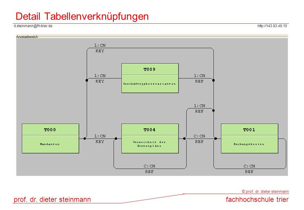 Detail Tabellenverknüpfungen
