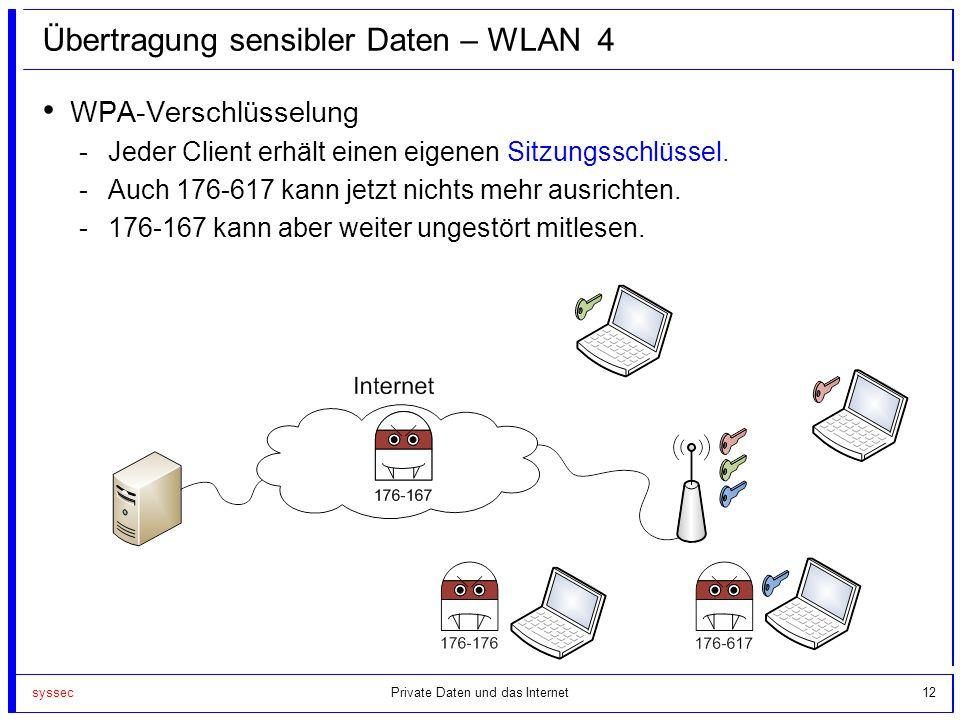 Übertragung sensibler Daten – WLAN 4
