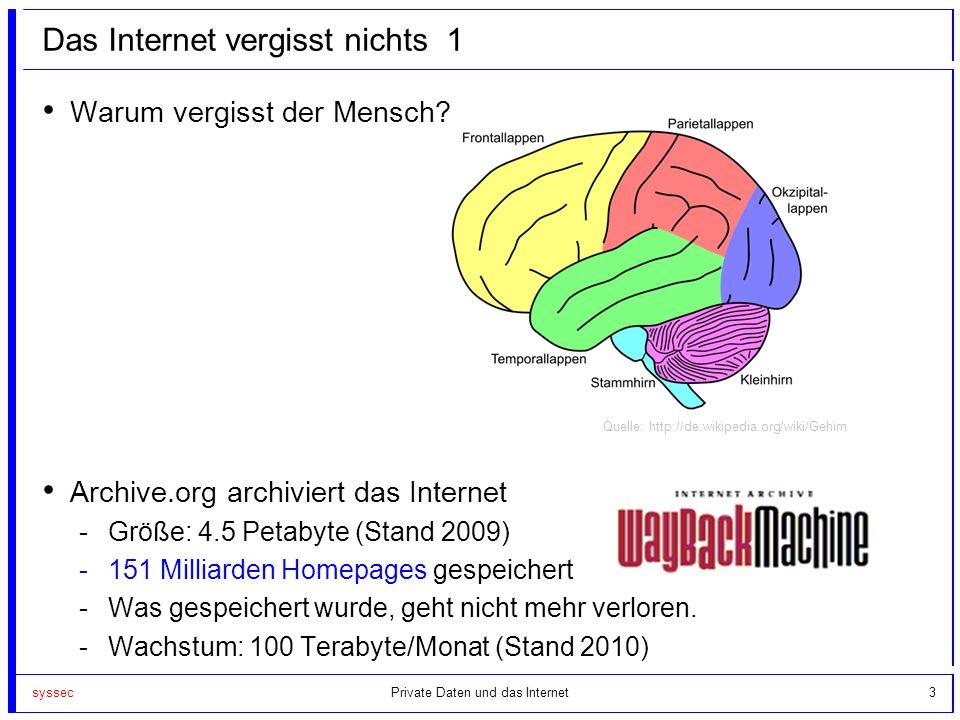 Das Internet vergisst nichts 1
