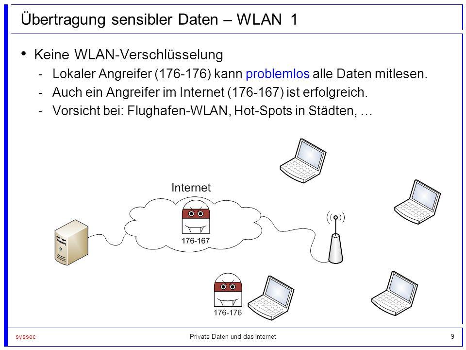 Übertragung sensibler Daten – WLAN 1