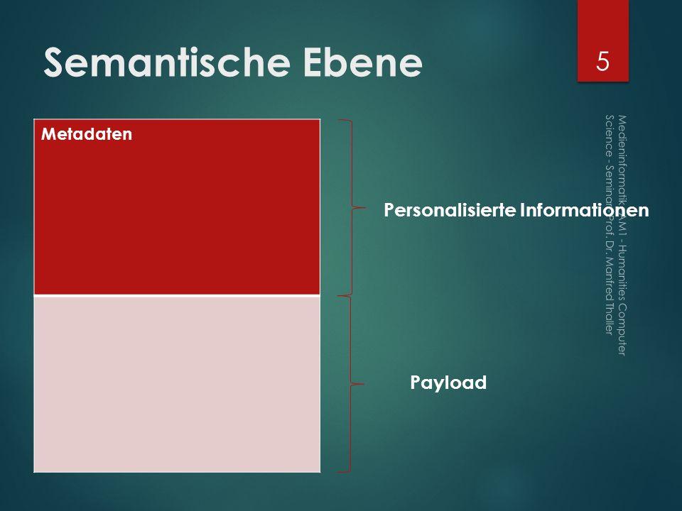 Semantische Ebene Personalisierte Informationen Payload Metadaten