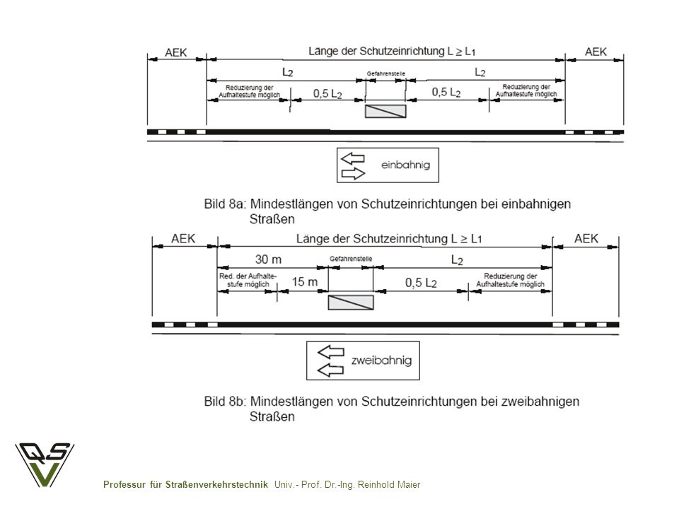 Professur für Straßenverkehrstechnik Univ. - Prof. Dr. -Ing