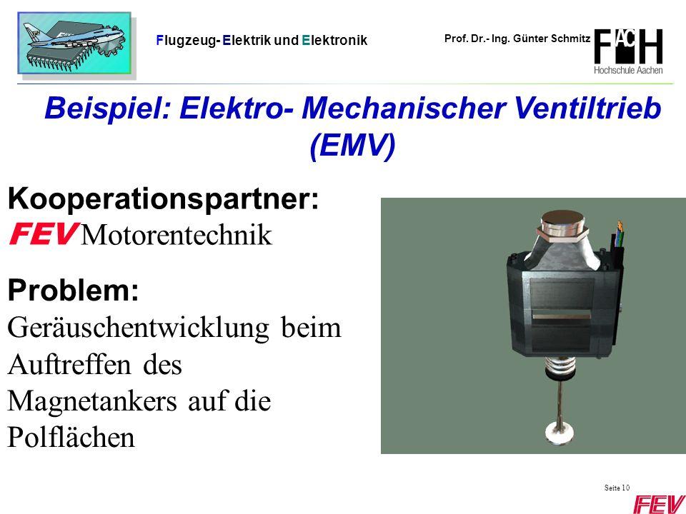 Beispiel: Elektro- Mechanischer Ventiltrieb (EMV)