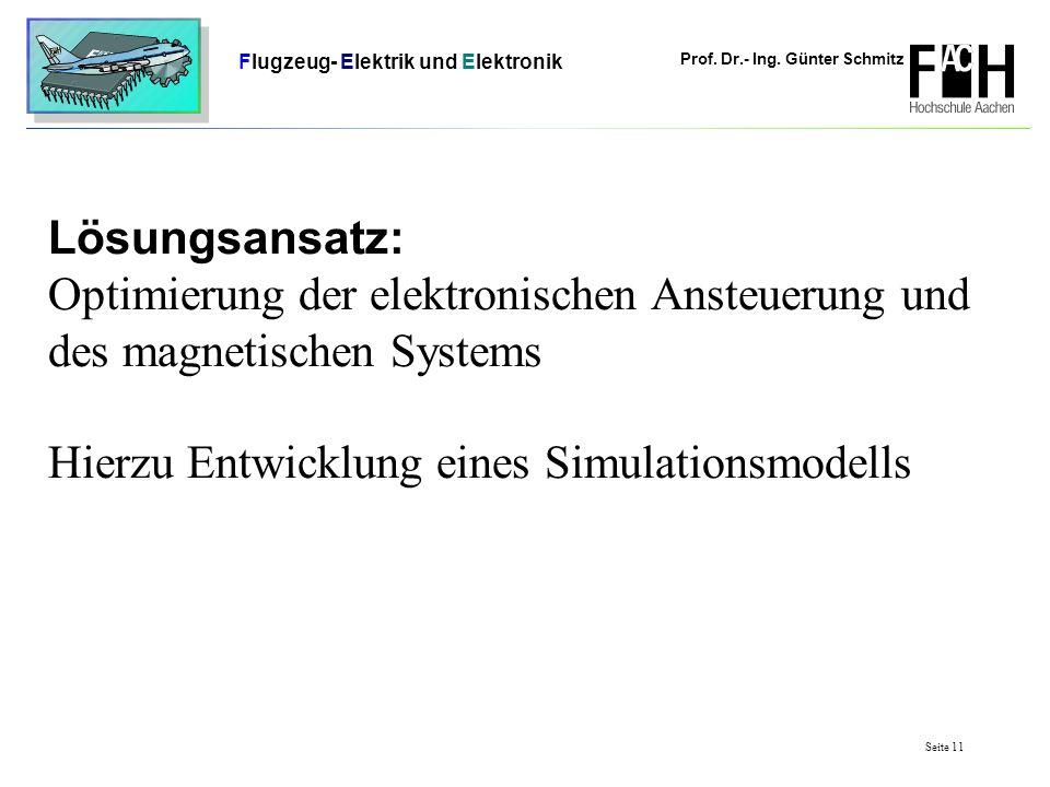 Lösungsansatz: Optimierung der elektronischen Ansteuerung und des magnetischen Systems.