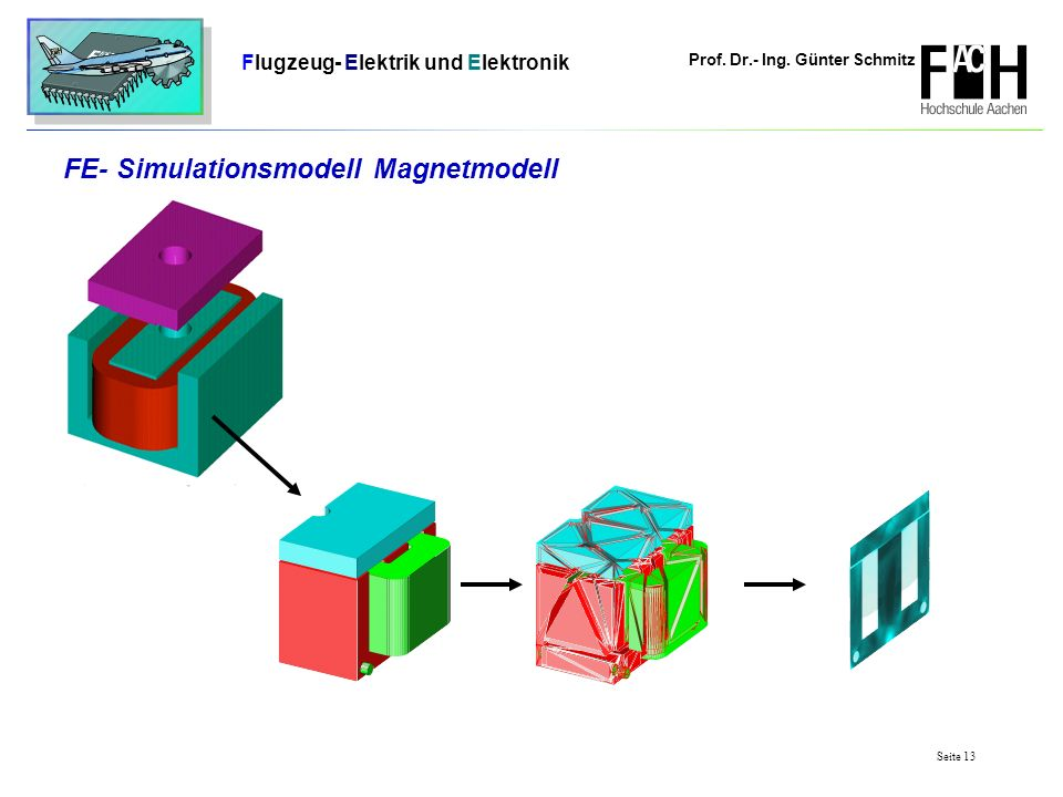 FE- Simulationsmodell Magnetmodell