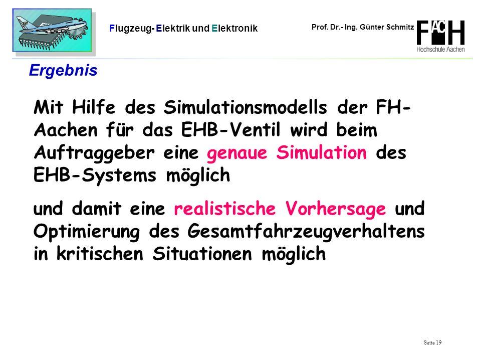 Ergebnis Mit Hilfe des Simulationsmodells der FH-Aachen für das EHB-Ventil wird beim Auftraggeber eine genaue Simulation des EHB-Systems möglich.
