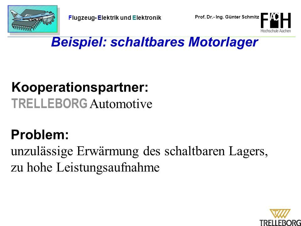 Beispiel: schaltbares Motorlager