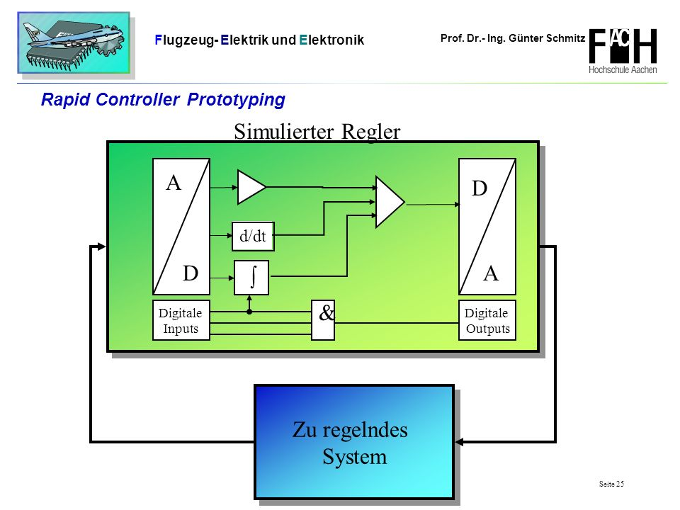 Rapid Controller Prototyping