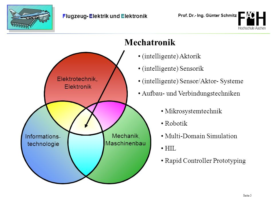 Mechatronik (intelligente) Aktorik (intelligente) Sensorik