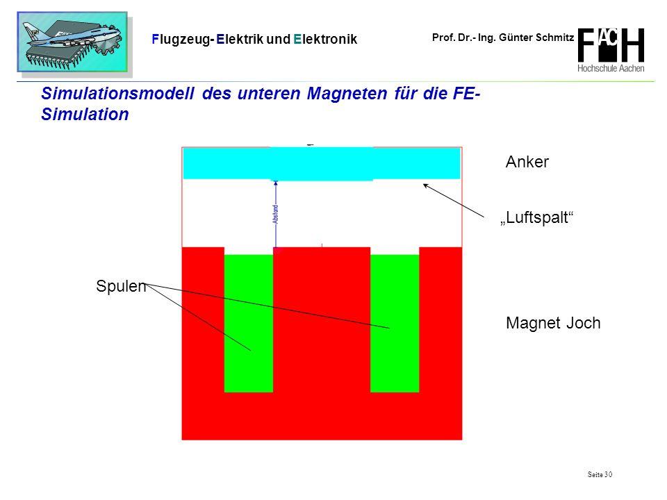 Simulationsmodell des unteren Magneten für die FE- Simulation