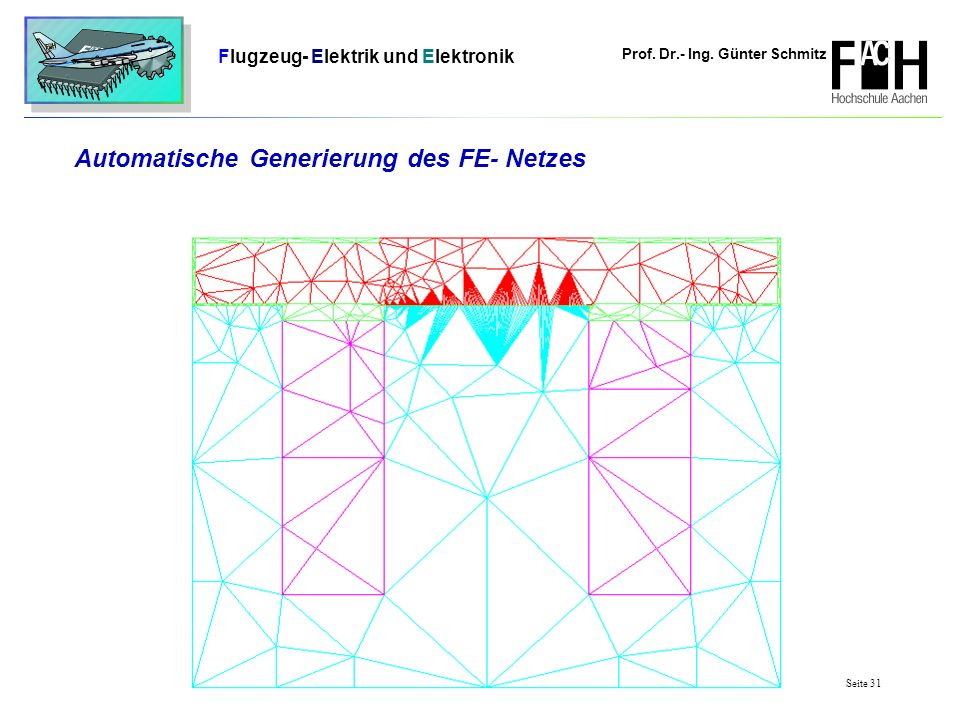 Automatische Generierung des FE- Netzes