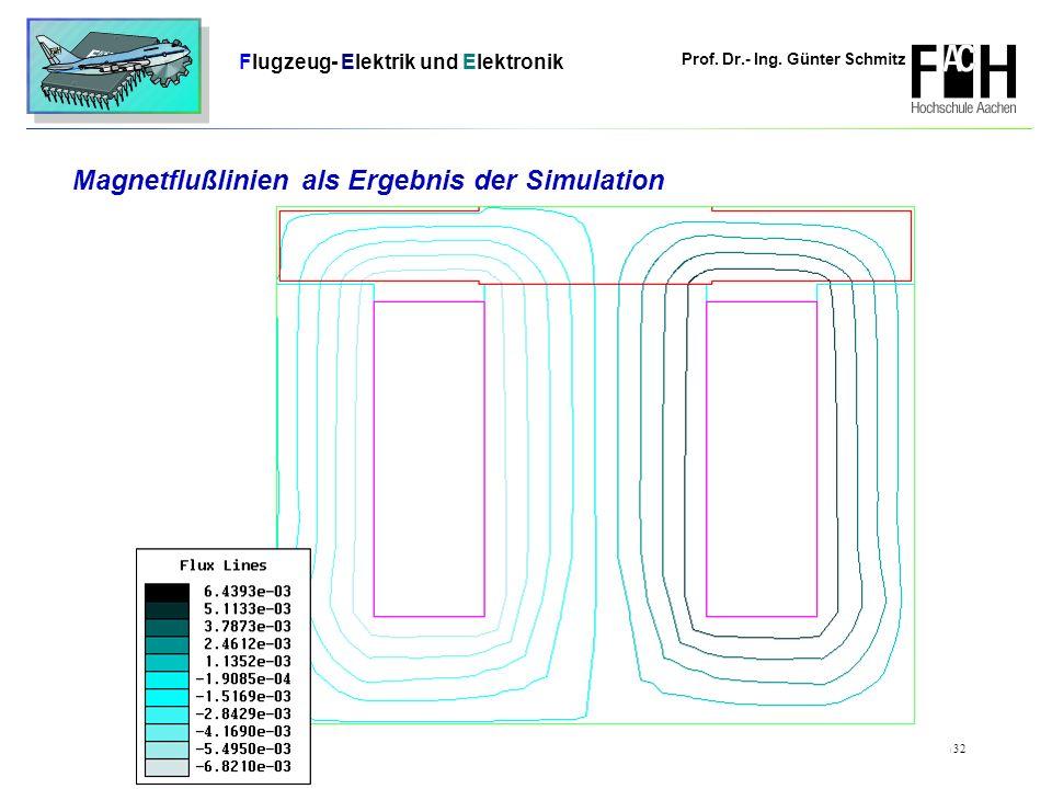 Magnetflußlinien als Ergebnis der Simulation