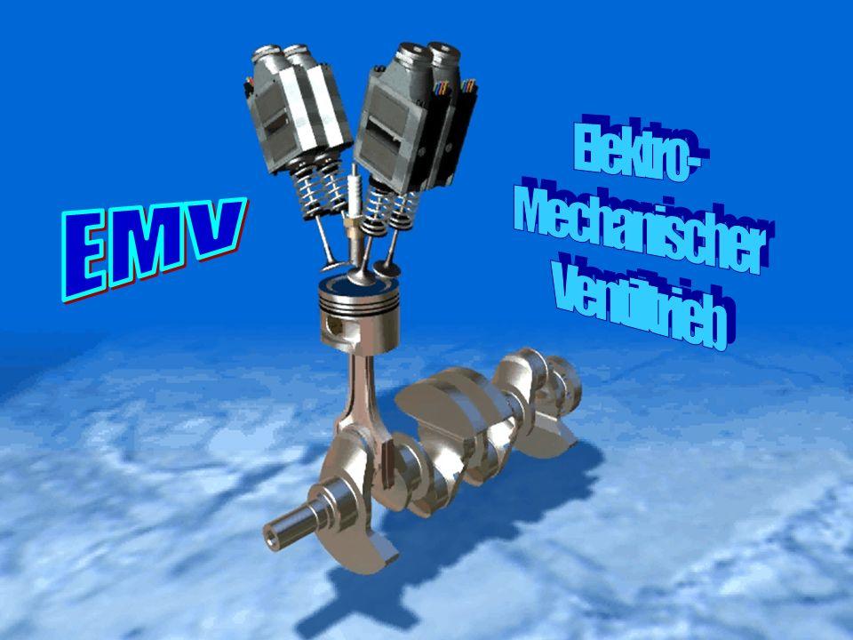 Elektro- Mechanischer Ventiltrieb EMV
