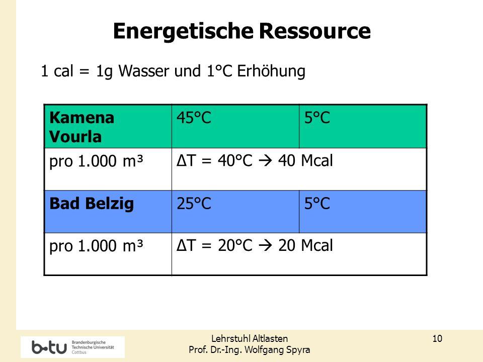 Energetische Ressource