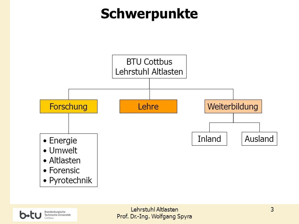 Schwerpunkte BTU Cottbus Lehrstuhl Altlasten Forschung Lehre