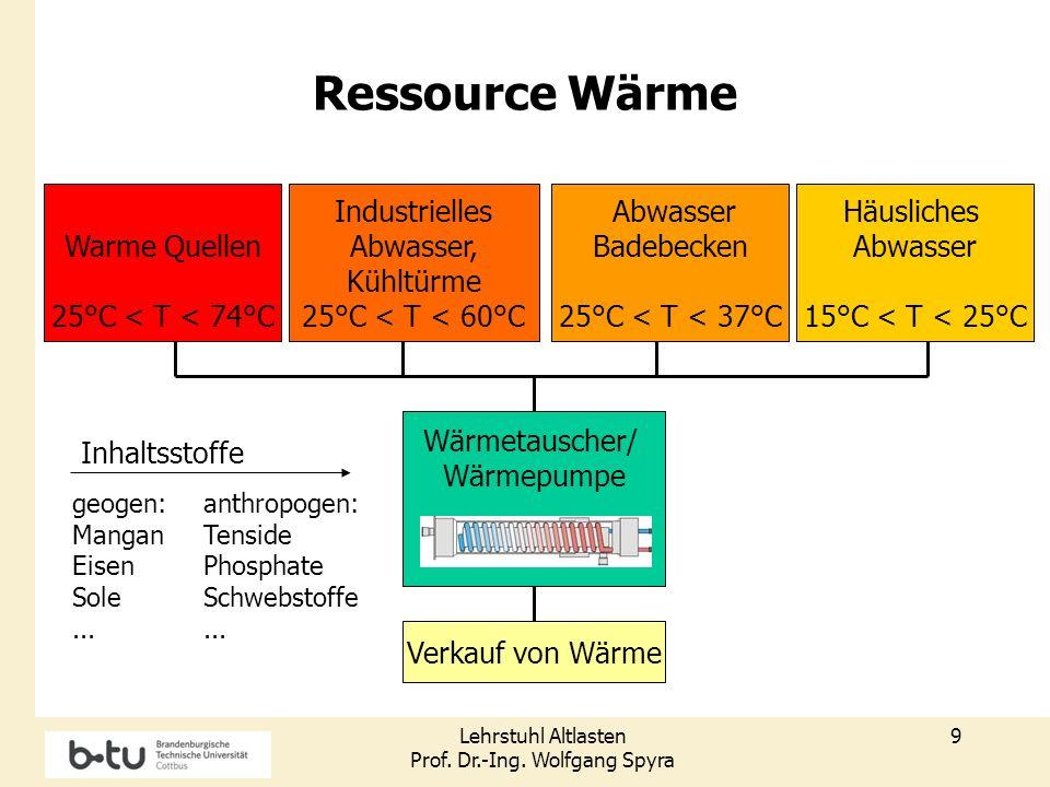 Ressource Wärme Warme Quellen 25°C < T < 74°C Abwasser,