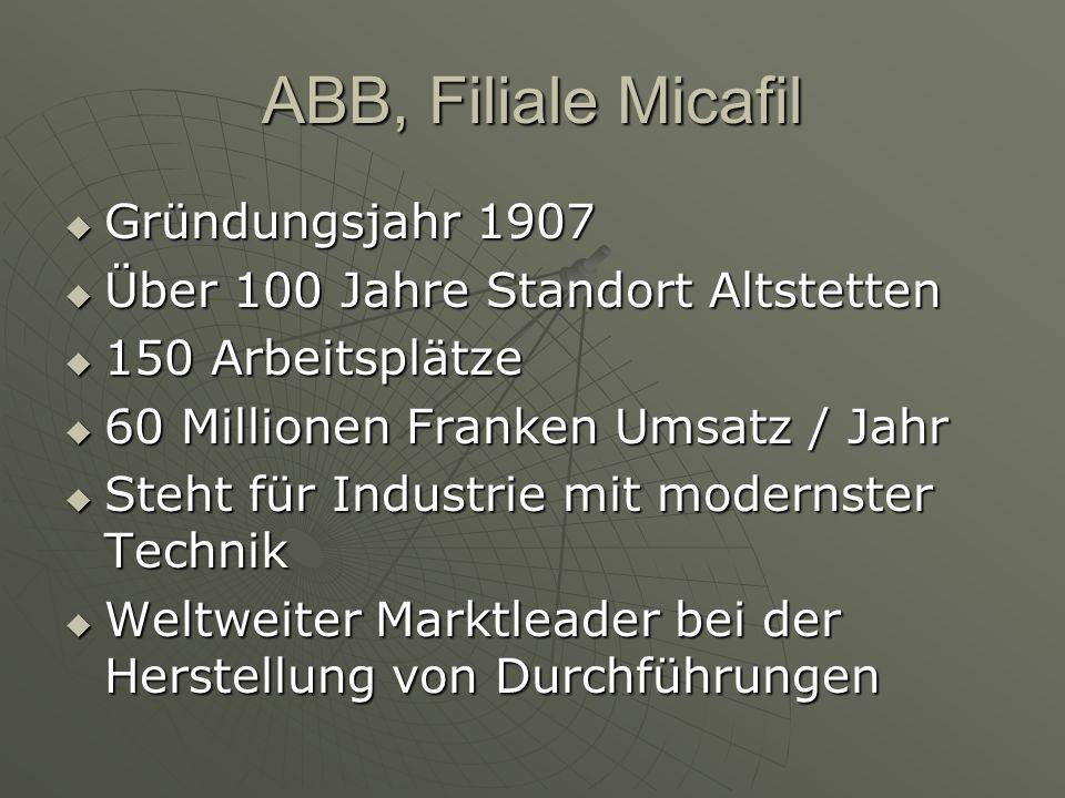 ABB, Filiale Micafil Gründungsjahr 1907