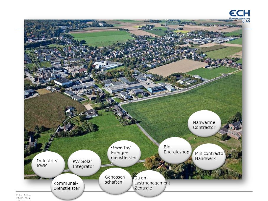 Nahwärme Contractor. Gewerbe/ Energie-dienstleister/ Bio- Energieshop/ Minicontractor Handwerk.