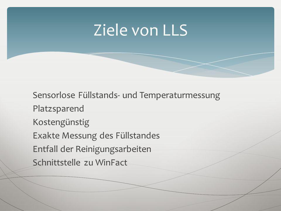 Ziele von LLS