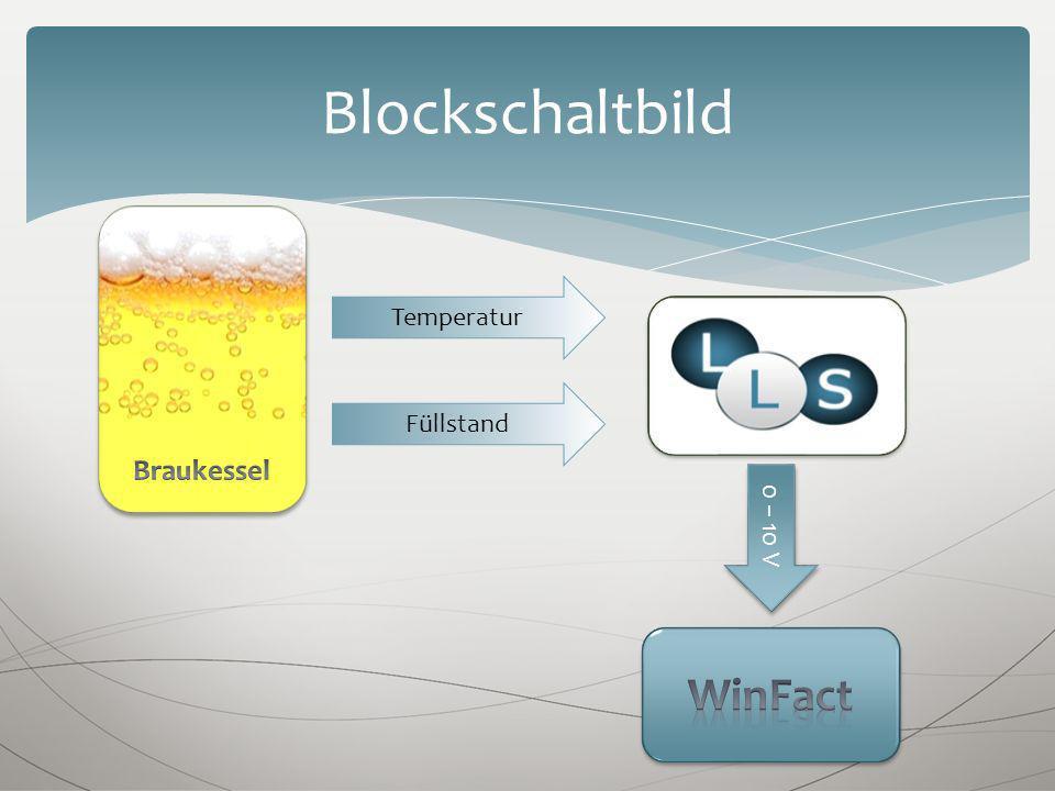 Blockschaltbild Temperatur Braukessel Füllstand 0 – 10 V WinFact