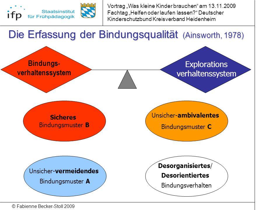 Die Erfassung der Bindungsqualität (Ainsworth, 1978)