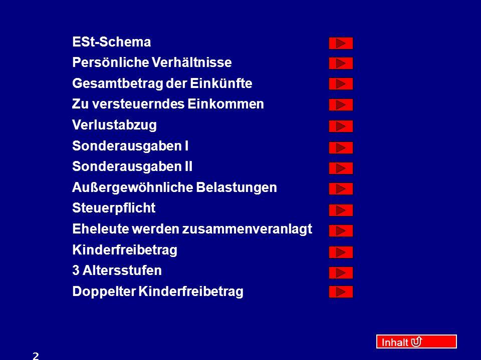 Inhaltsverzeichnis ESt-Schema Persönliche Verhältnisse