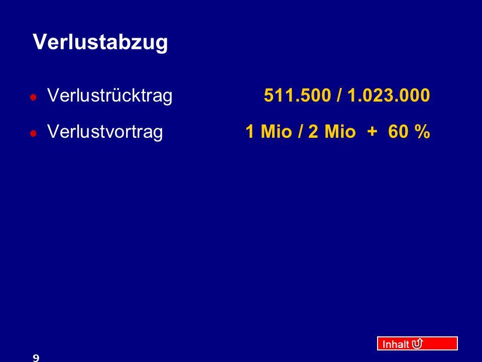 Verlustabzug Verlustrücktrag 511.500 / 1.023.000