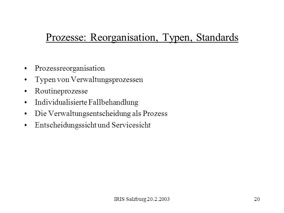 Prozesse: Reorganisation, Typen, Standards