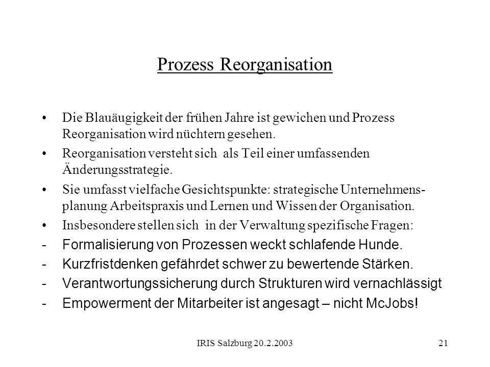 Prozess Reorganisation