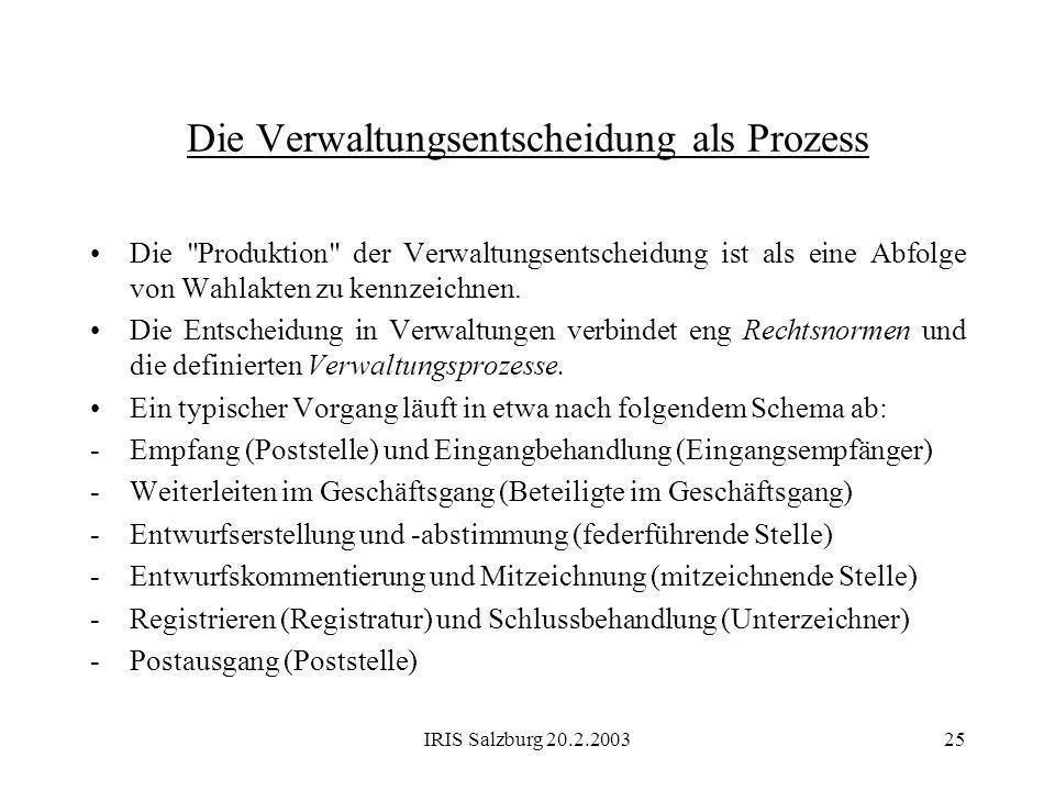 Die Verwaltungsentscheidung als Prozess