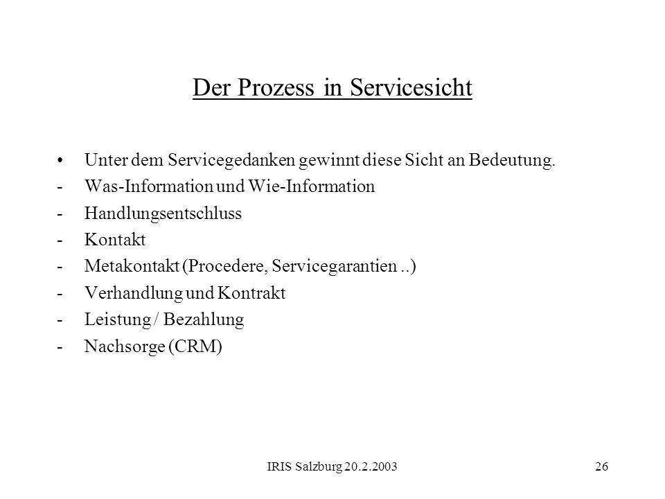 Der Prozess in Servicesicht