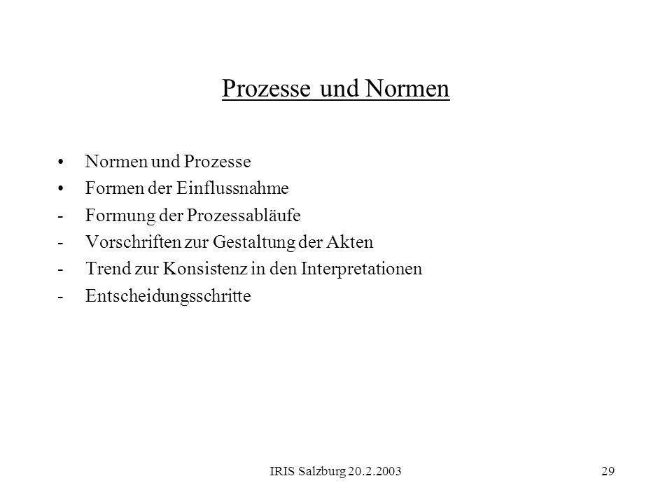 Prozesse und Normen Normen und Prozesse Formen der Einflussnahme