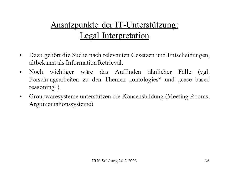 Ansatzpunkte der IT-Unterstützung: Legal Interpretation