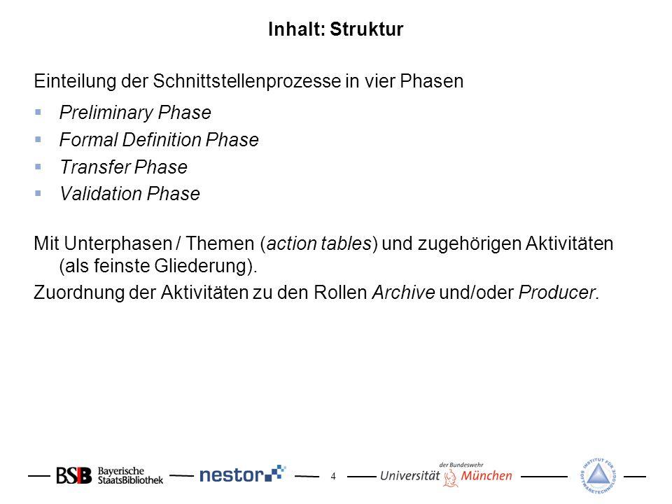 Inhalt: Struktur Einteilung der Schnittstellenprozesse in vier Phasen. Preliminary Phase. Formal Definition Phase.