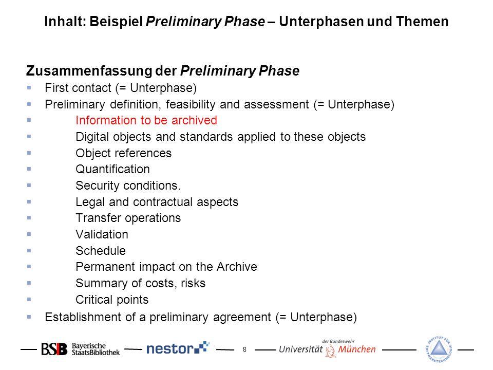 Inhalt: Beispiel Preliminary Phase – Unterphasen und Themen
