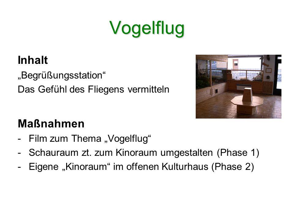"""Vogelflug Inhalt Maßnahmen """"Begrüßungsstation"""