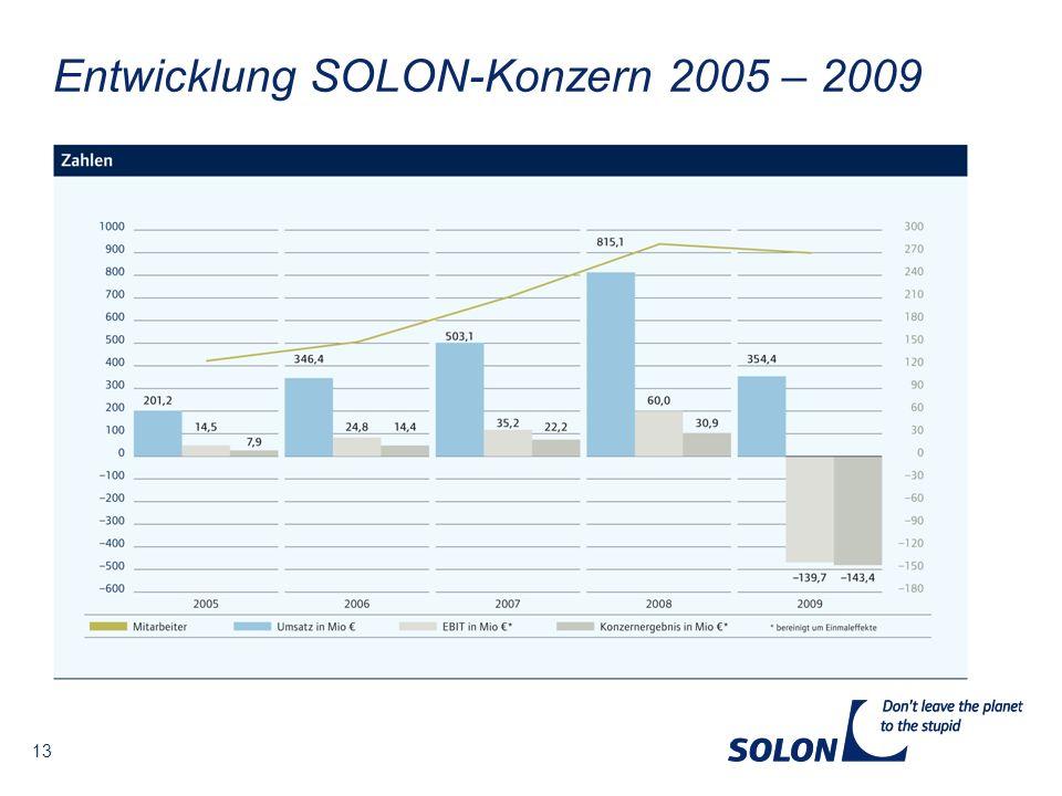 Entwicklung SOLON-Konzern 2005 – 2009