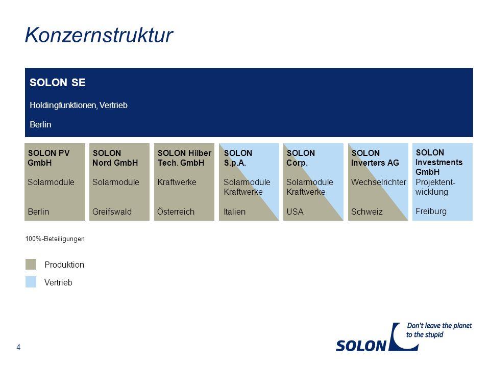 Konzernstruktur SOLON SE SOLON Inverters AG Wechselrichter Schweiz