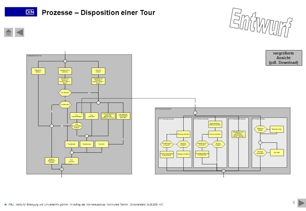 Entwurf Prozesse – Disposition einer Tour vergrößerte Ansicht