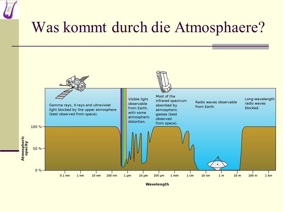 Was kommt durch die Atmosphaere