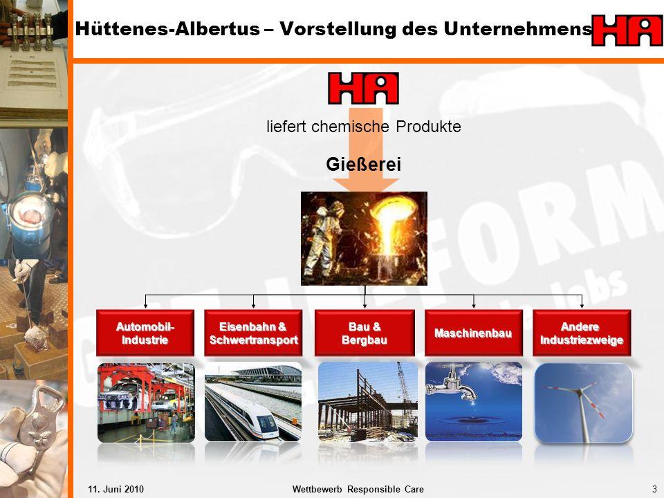 Hüttenes-Albertus – Vorstellung des Unternehmens