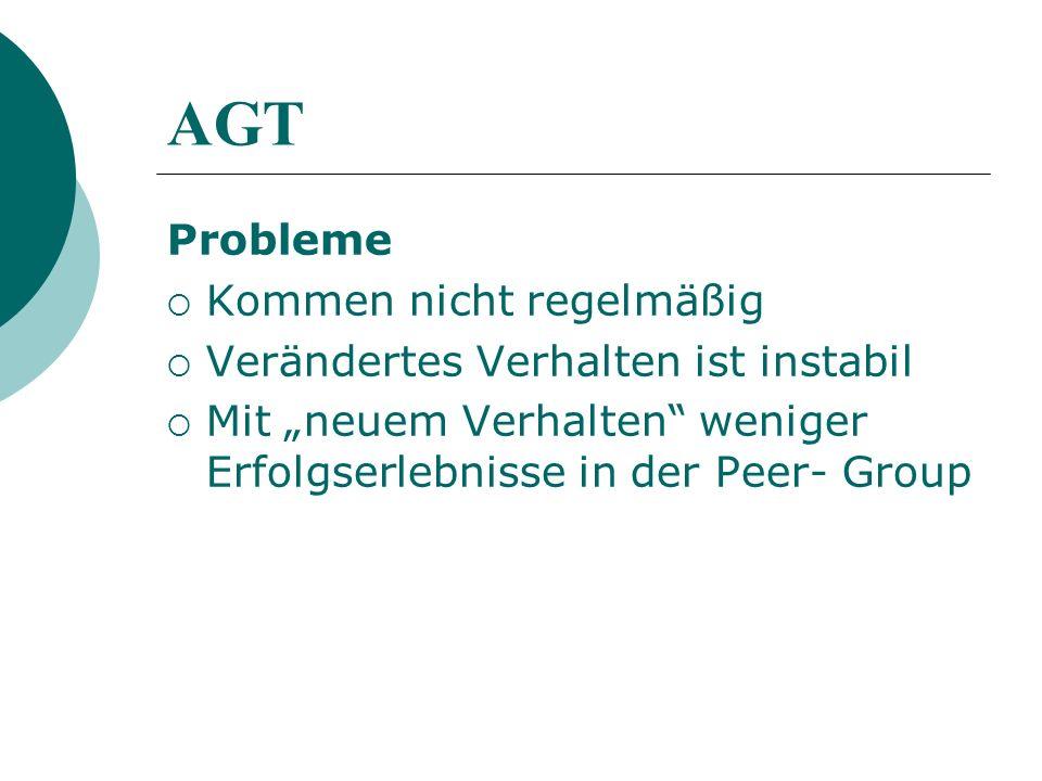 AGT Probleme Kommen nicht regelmäßig