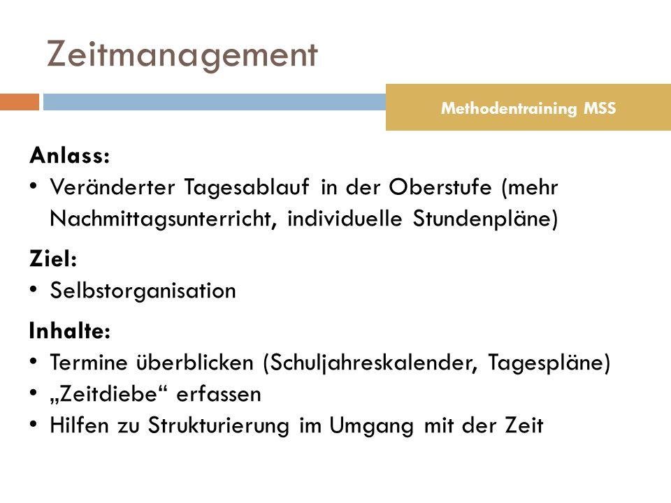 Zeitmanagement Anlass: